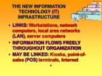 the new information technology it infrastructure