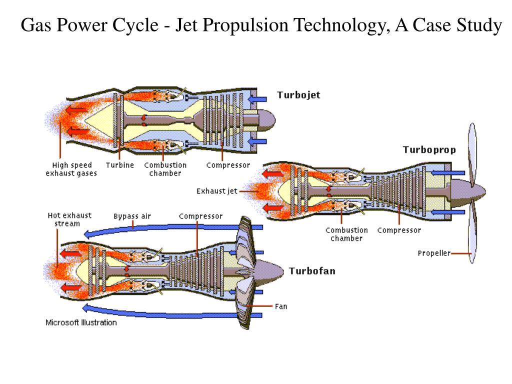 Bomber Jet System Postmodern Gothic L Vintage Set New Wave