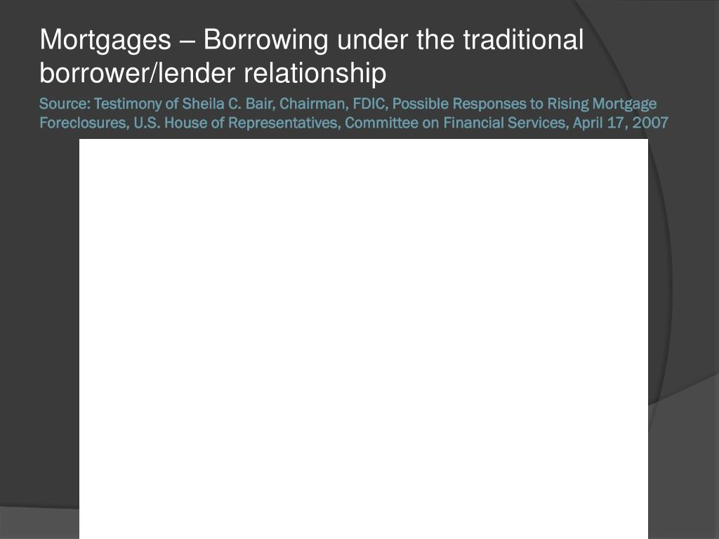 Mortgages – Borrowing under the traditional borrower/lender relationship