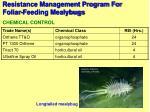 resistance management program for foliar feeding mealybugs23