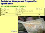 resistance management program for spider mites92