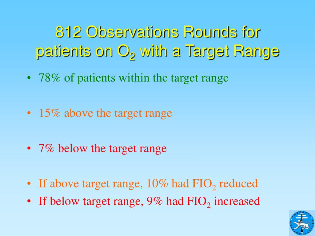 812 Observations Rounds for patients on O