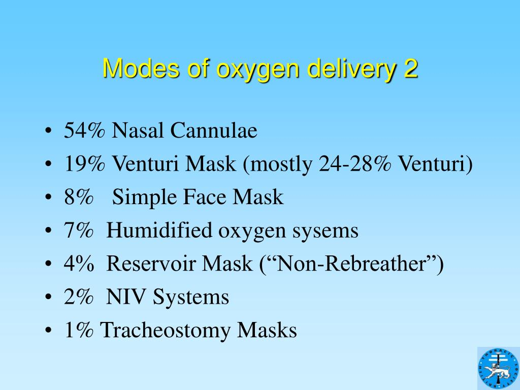 Modes of oxygen delivery 2