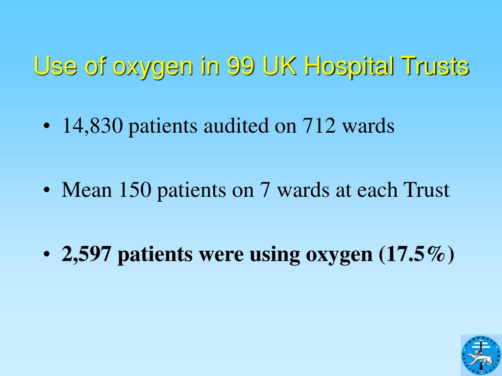 Use of oxygen in 99 UK Hospital Trusts