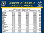 comparative ambulance costs by community
