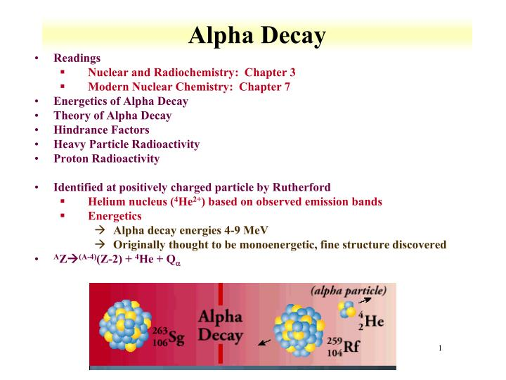 Ppt Alpha Decay Powerpoint Presentation Id 242969