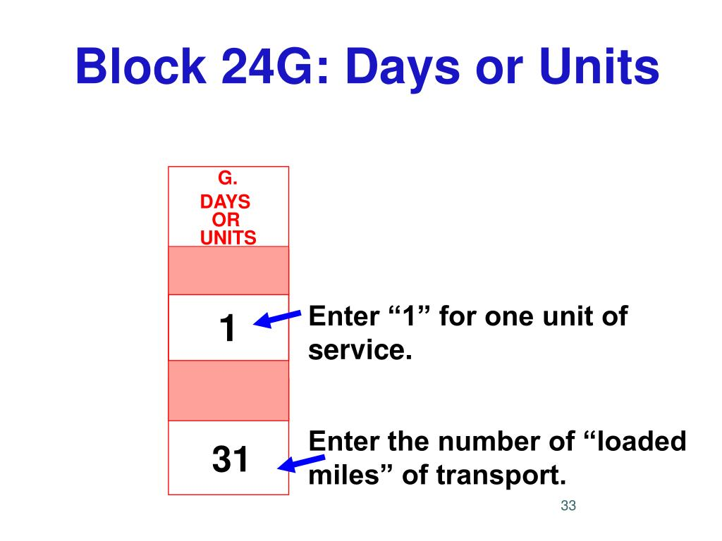 Block 24G: Days or Units