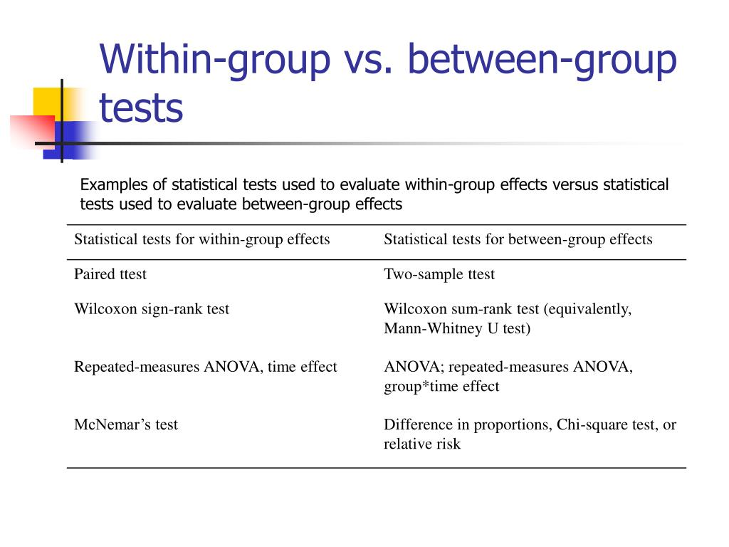 Within-group vs. between-group tests