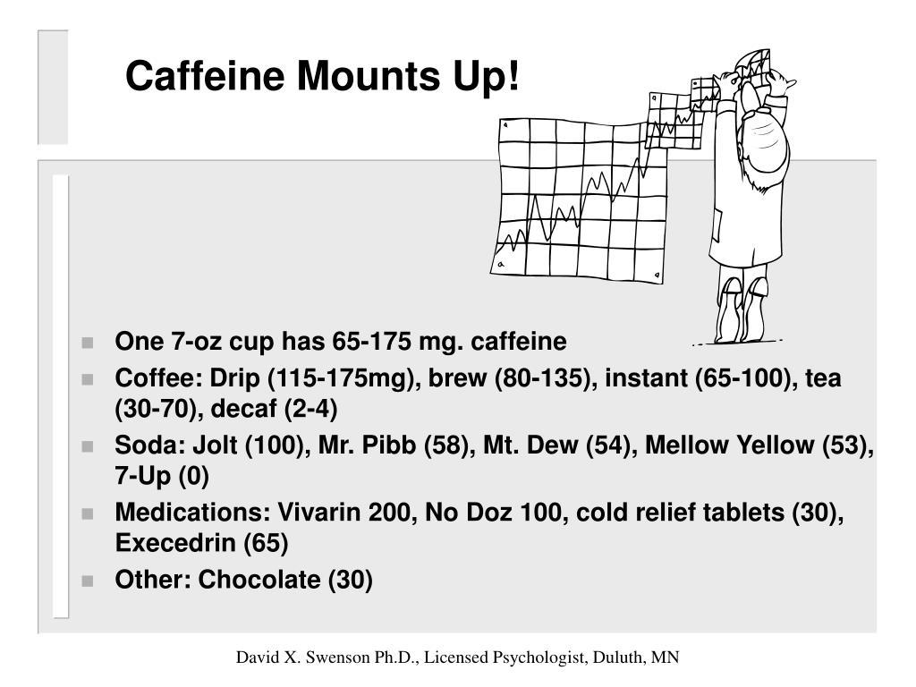 Caffeine Mounts Up!