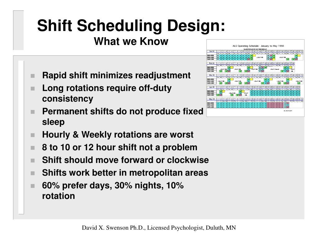 Shift Scheduling Design: