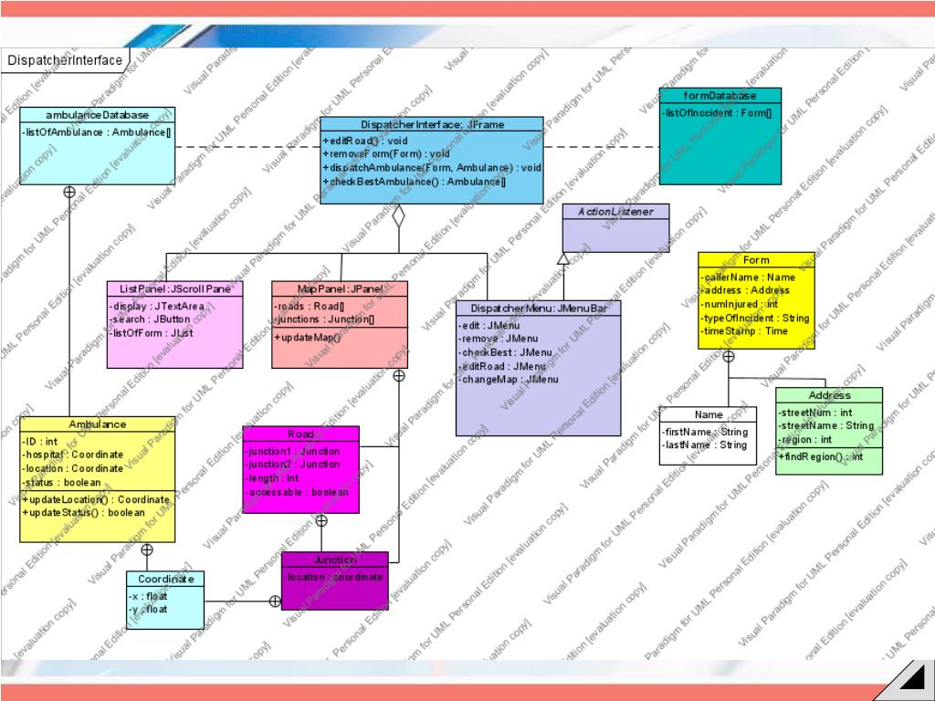 PPT - Ambulance Dispatch System PowerPoint Presentation - ID