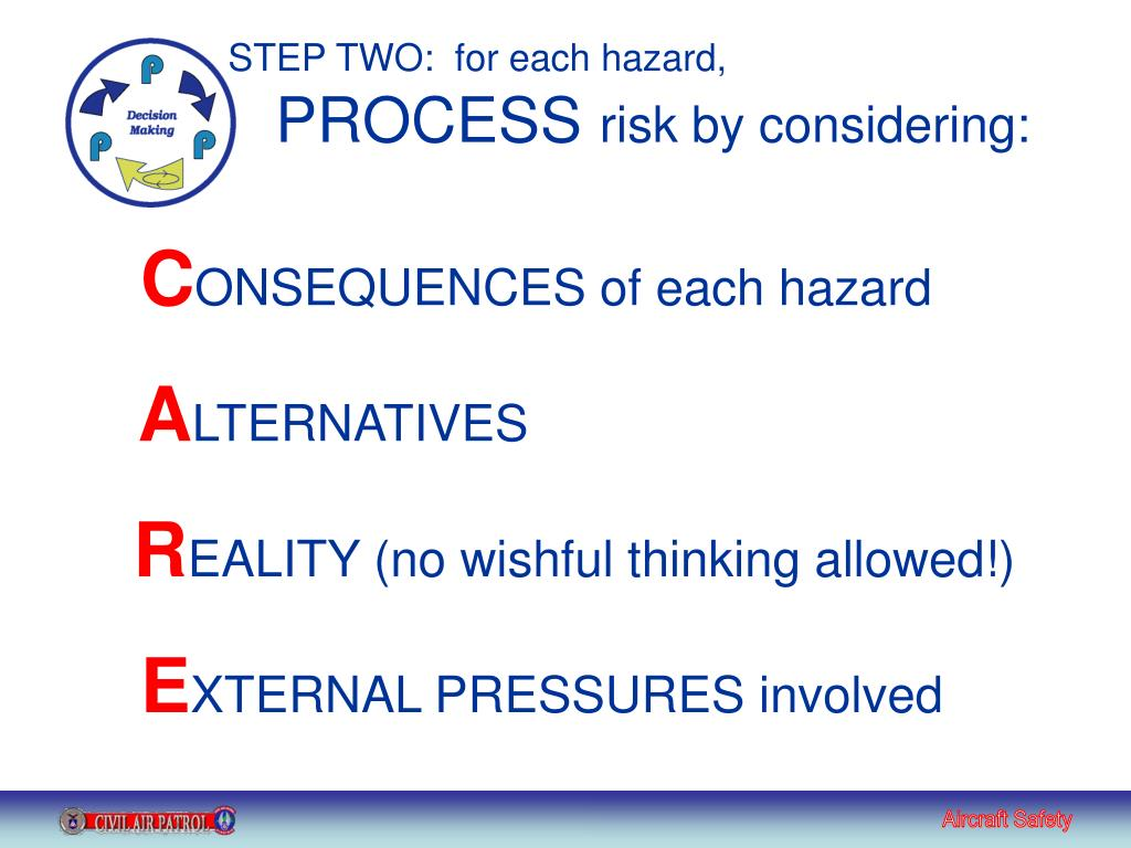 STEP TWO:  for each hazard,
