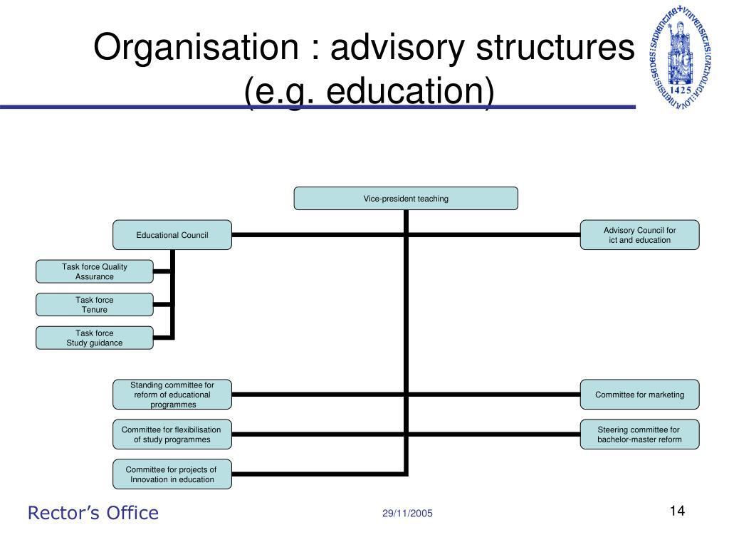 Organisation : advisory structures