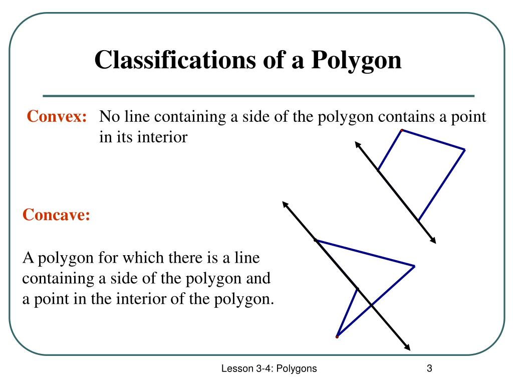 Classifications of a Polygon