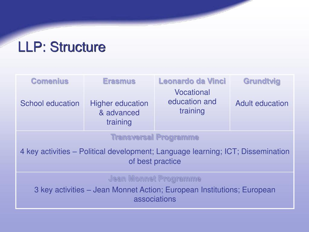 LLP: Structure