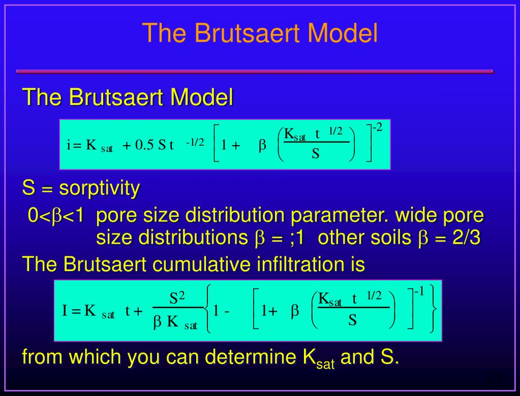 The Brutsaert Model