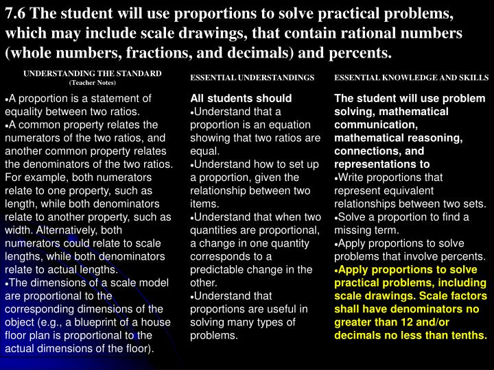 7.6 The student will use proportions to solve practical problems, which may include scale drawings, that contain rational numbers (whole numbers, fractions, and decimals) and percents.
