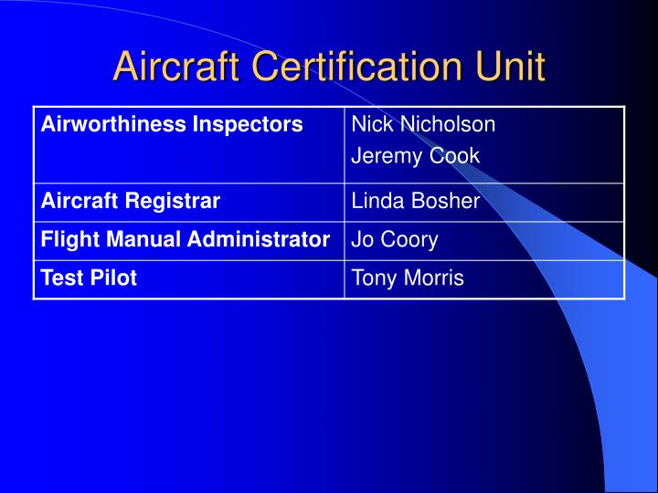 Aircraft certification unit3