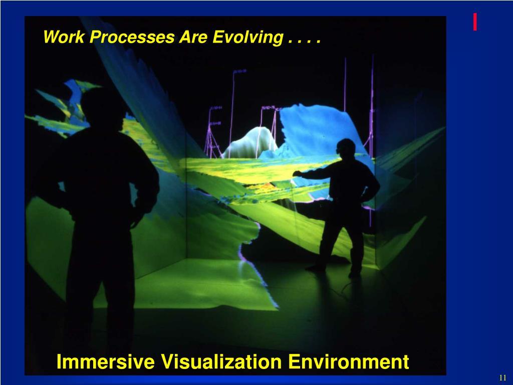 Immersive Visualization Environment