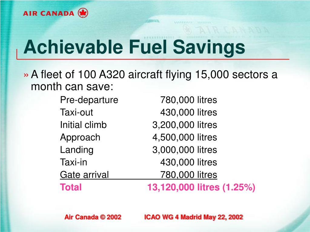 Achievable Fuel Savings