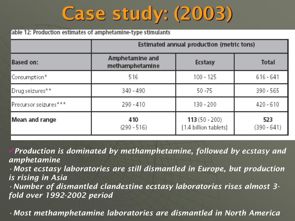 Case study: (2003)
