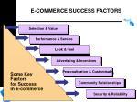 e commerce success factors