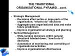 the traditional organisational pyramid cont