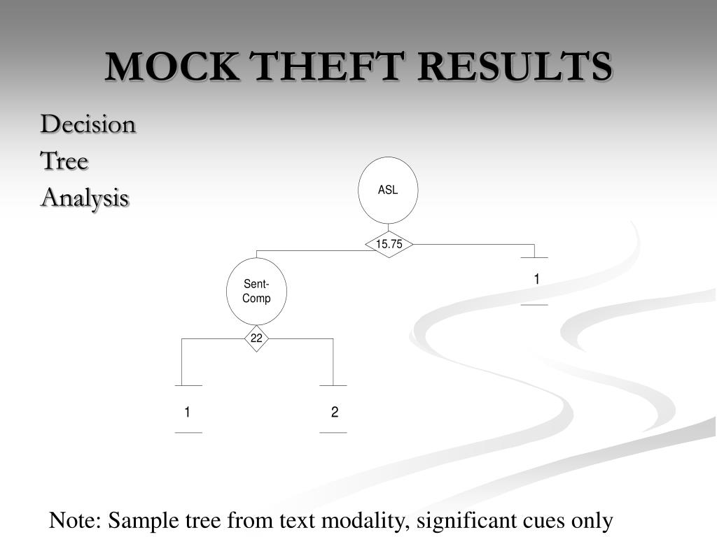 MOCK THEFT RESULTS