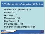 cts mathematics categories 92 topics
