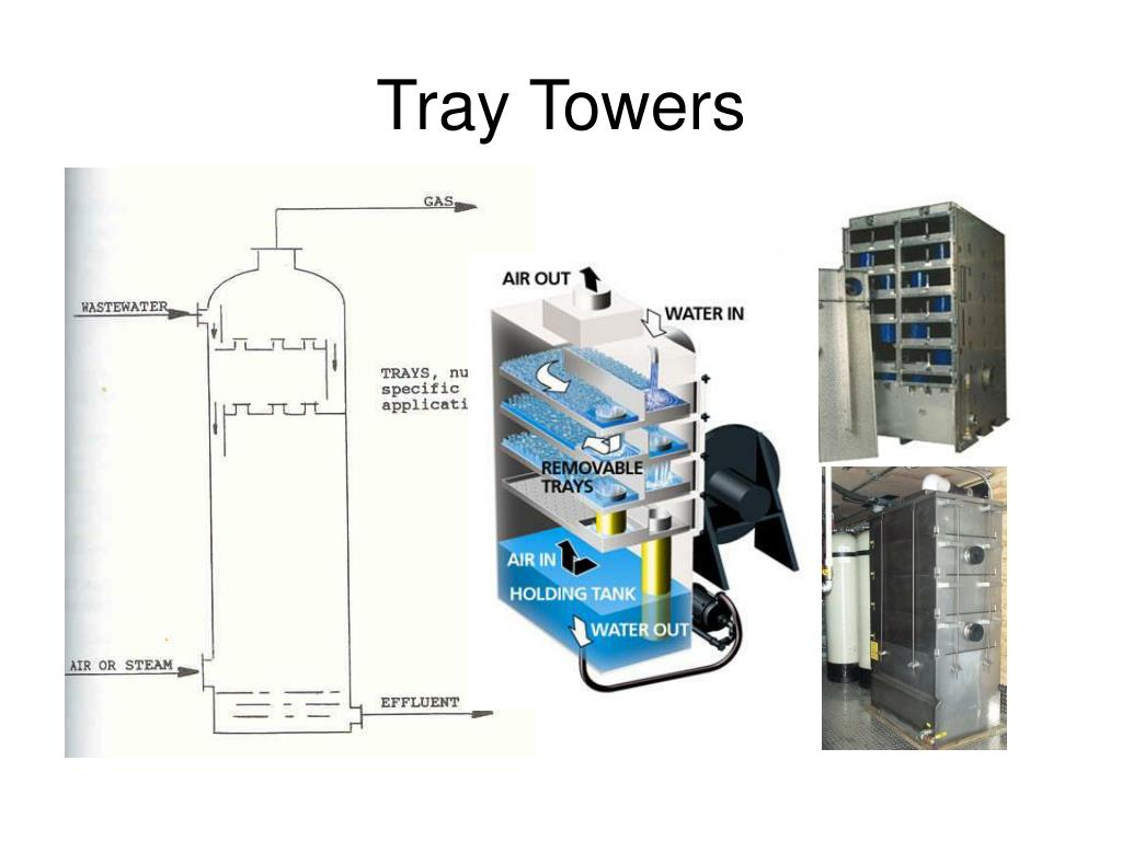 Tray Towers