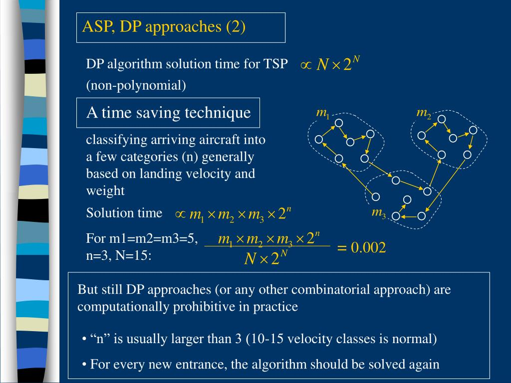 But still DP approaches (or any other combinatorial approach) are computationally prohibitive in practice