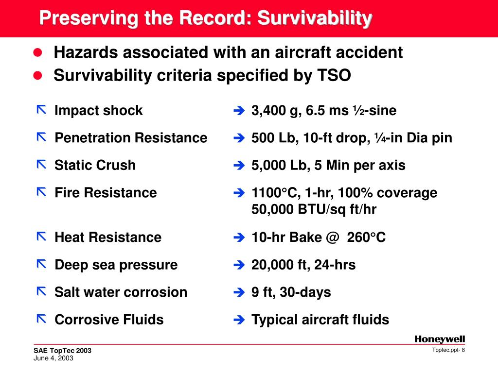 Preserving the Record: Survivability