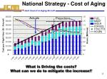 national strategy cost of aging