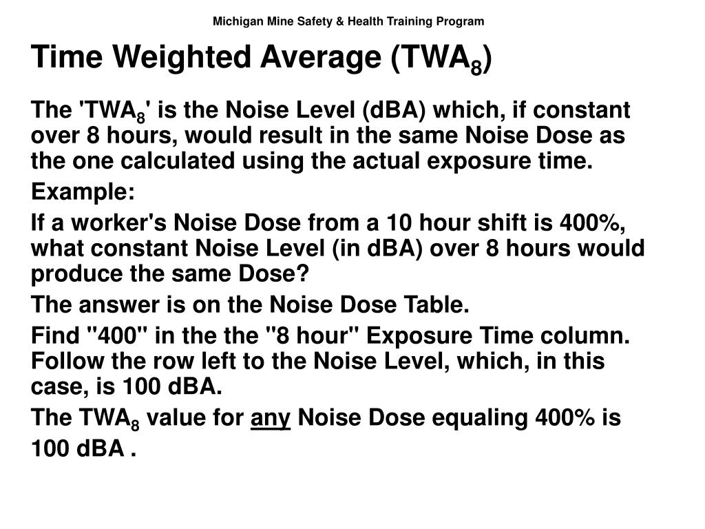Time Weighted Average (TWA