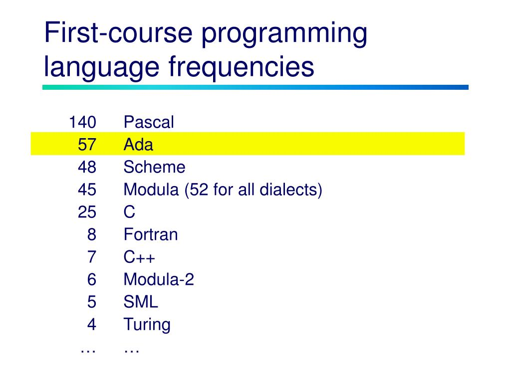 First-course programming language frequencies