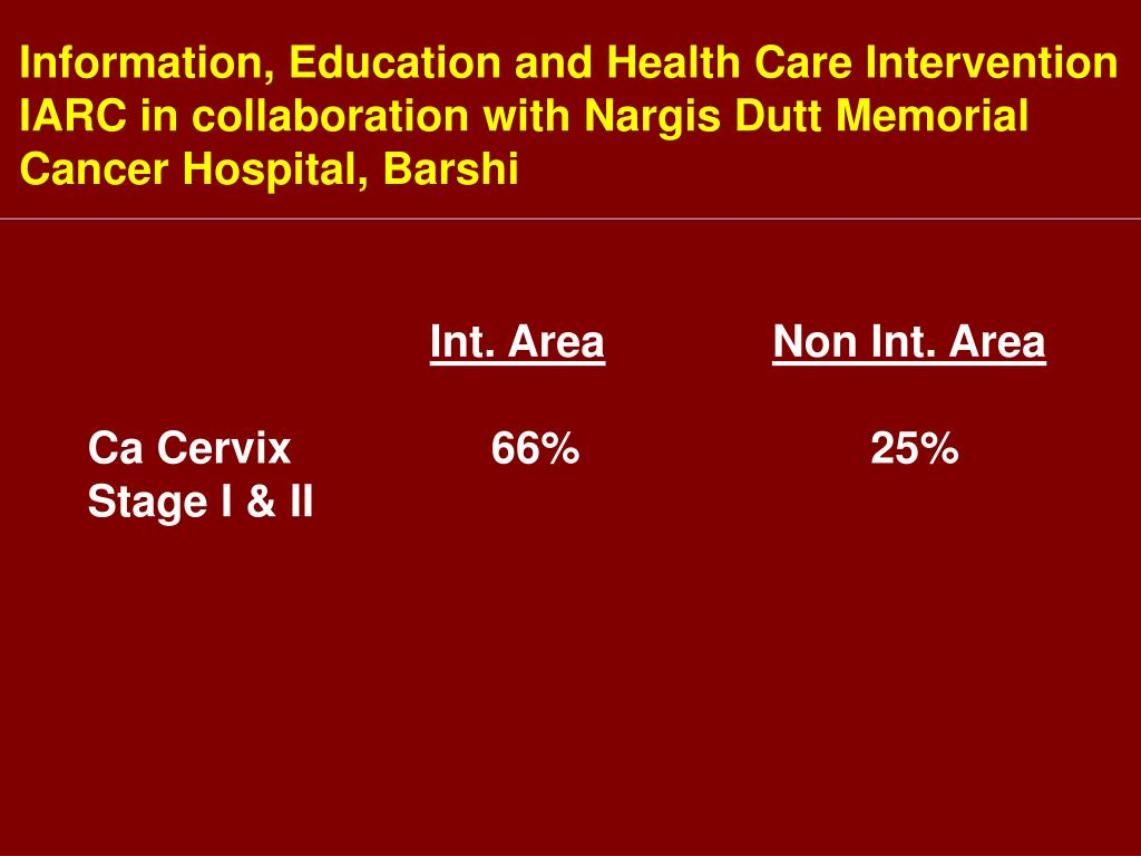 Information, Education and Health Care Intervention