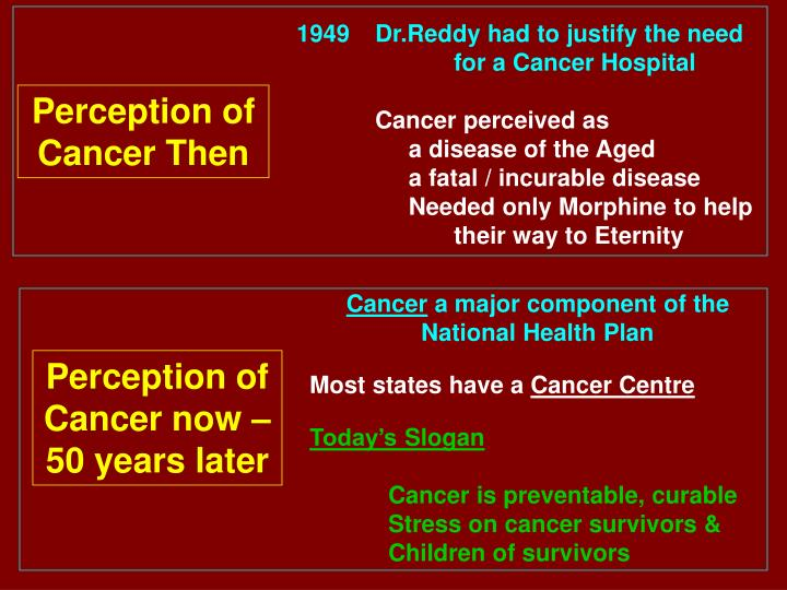 1949Dr.Reddy had to justify the need
