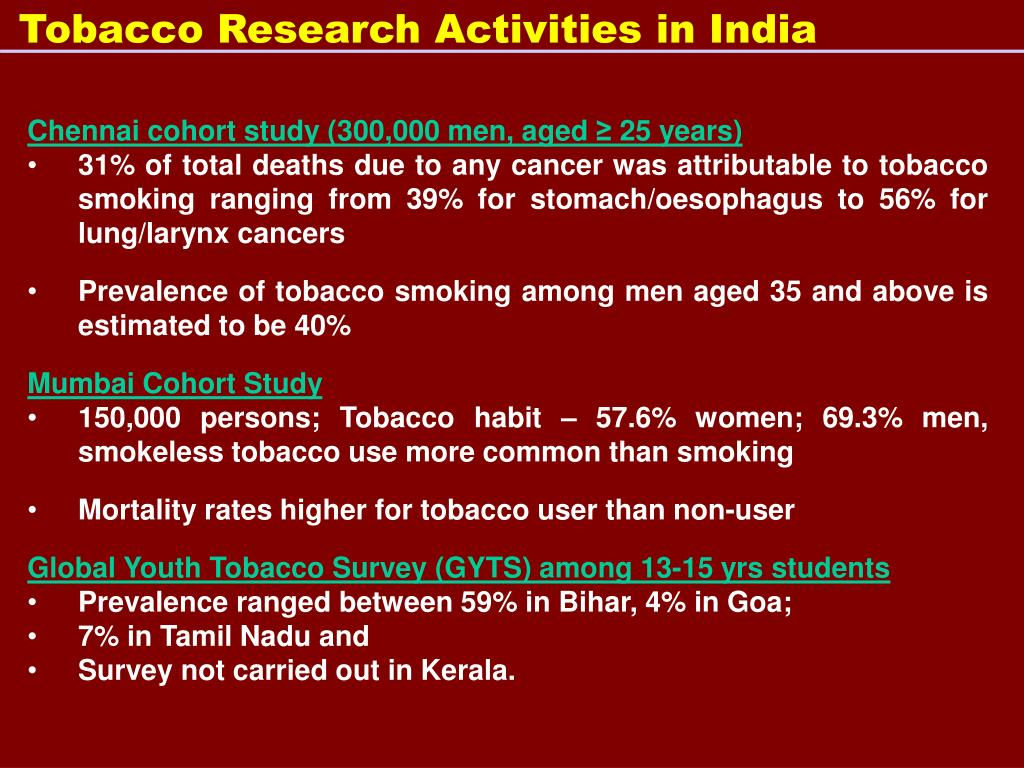 Tobacco Research Activities in India