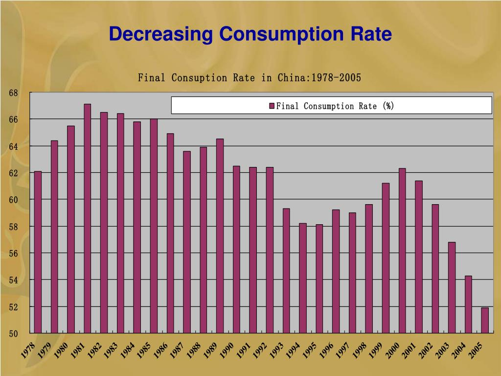 Decreasing Consumption Rate