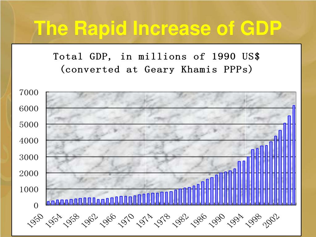 The Rapid Increase of GDP