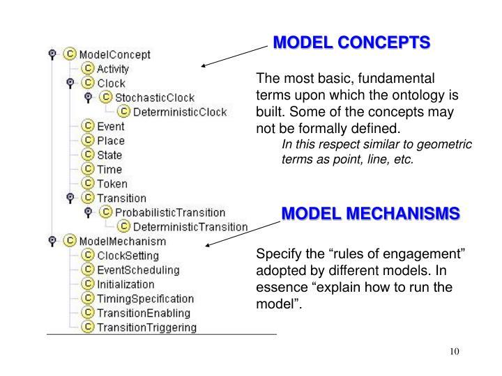 MODEL CONCEPTS