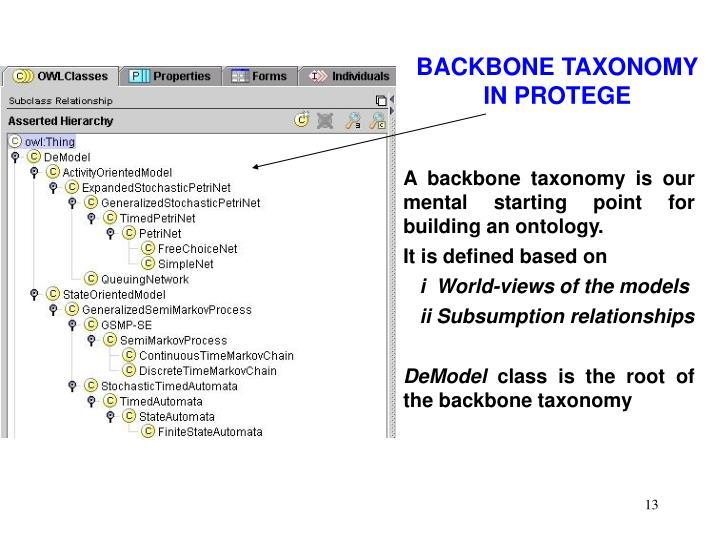 BACKBONE TAXONOMY