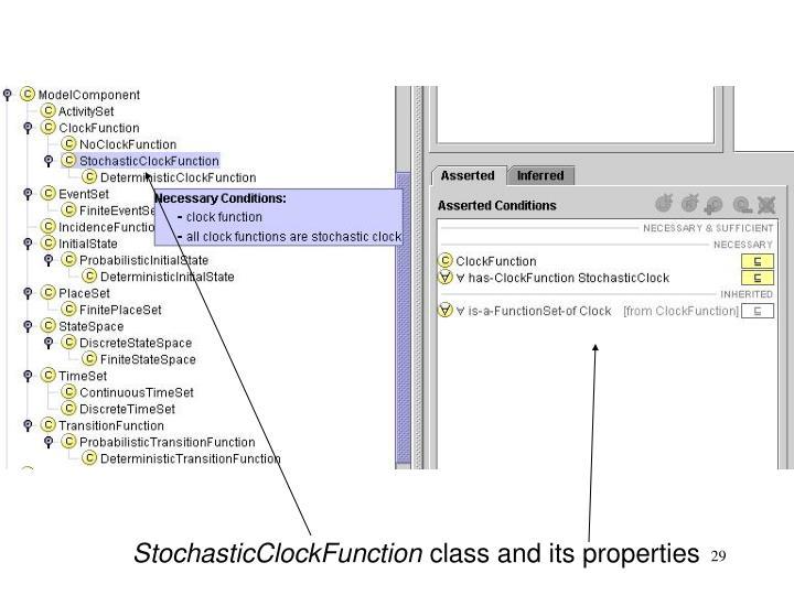 StochasticClockFunction