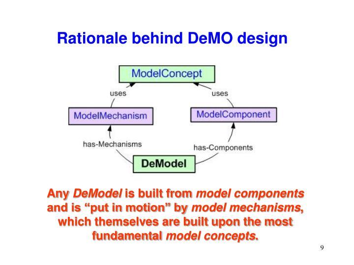 Rationale behind DeMO design