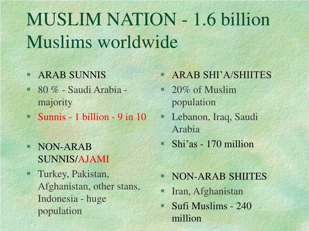 MUSLIM NATION - 1.6 billion Muslims worldwide