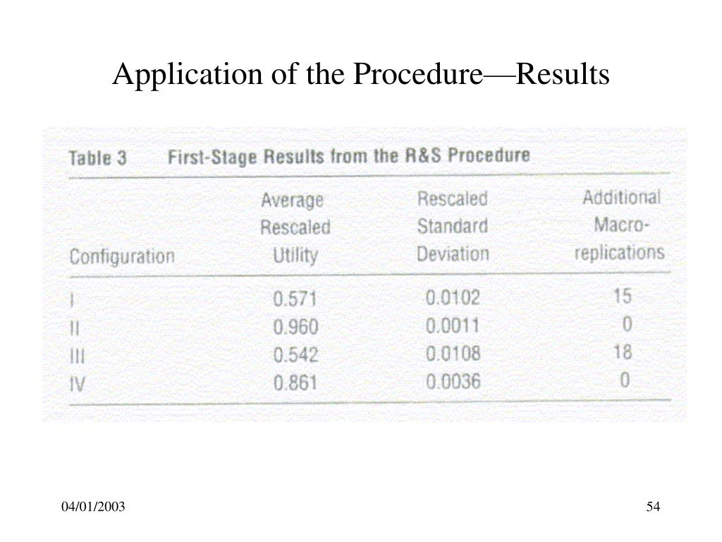 Application of the Procedure—Results