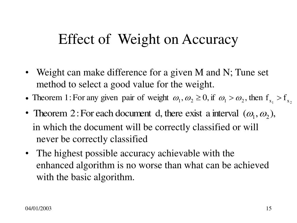 Effect of  Weight on Accuracy