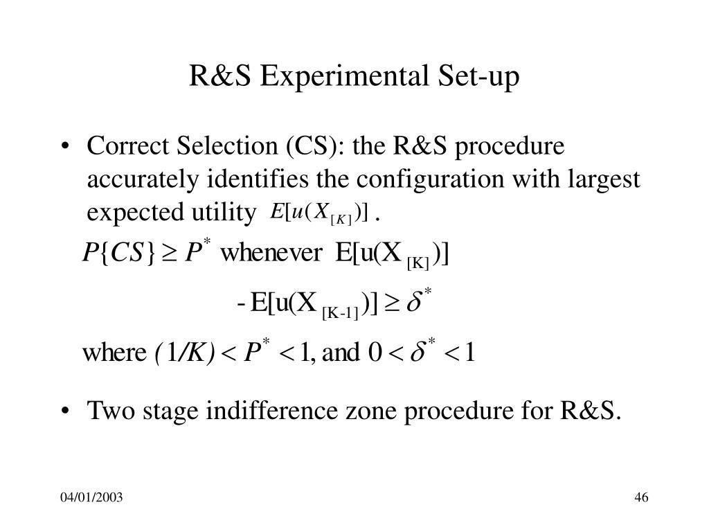 R&S Experimental Set-up