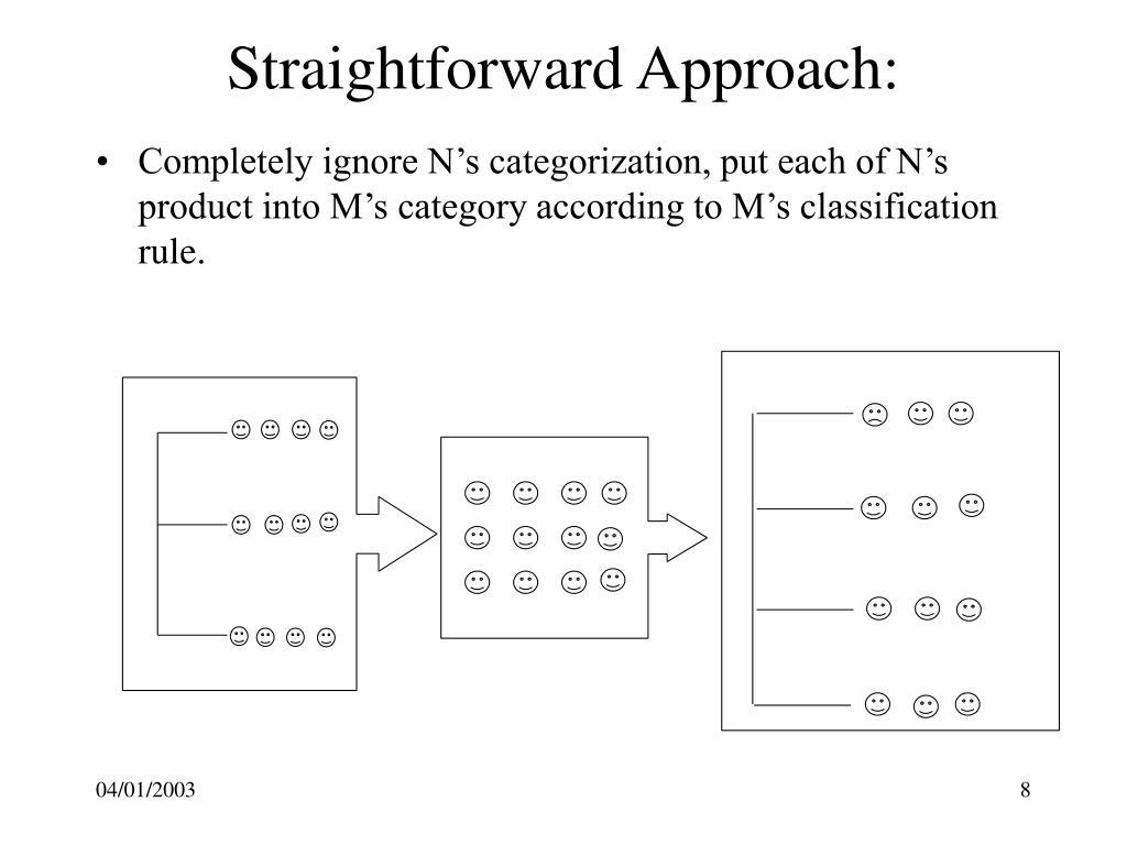 Straightforward Approach:
