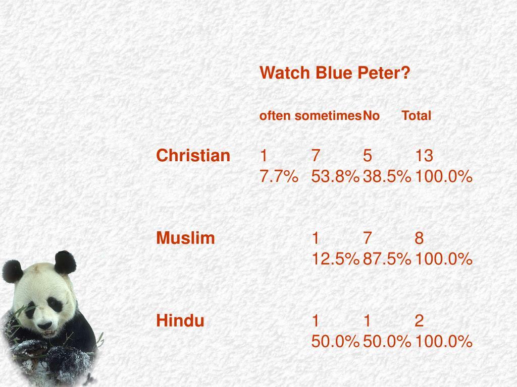 Watch Blue Peter?